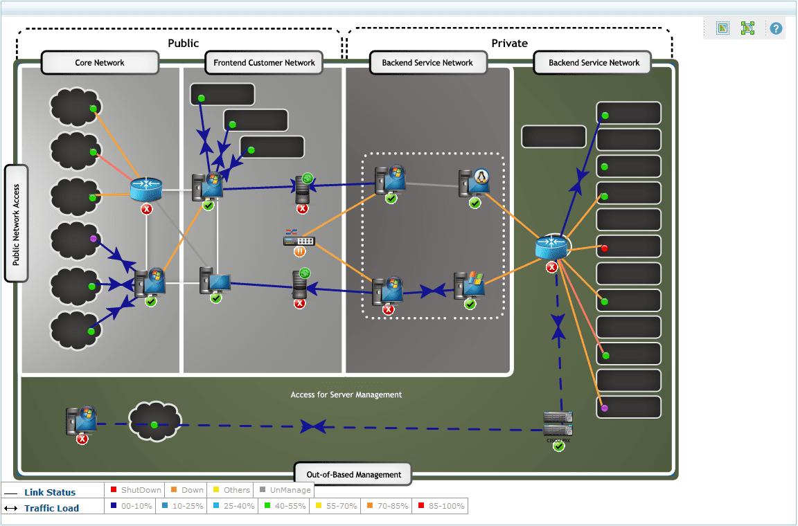 Mapa Rede Datacenter