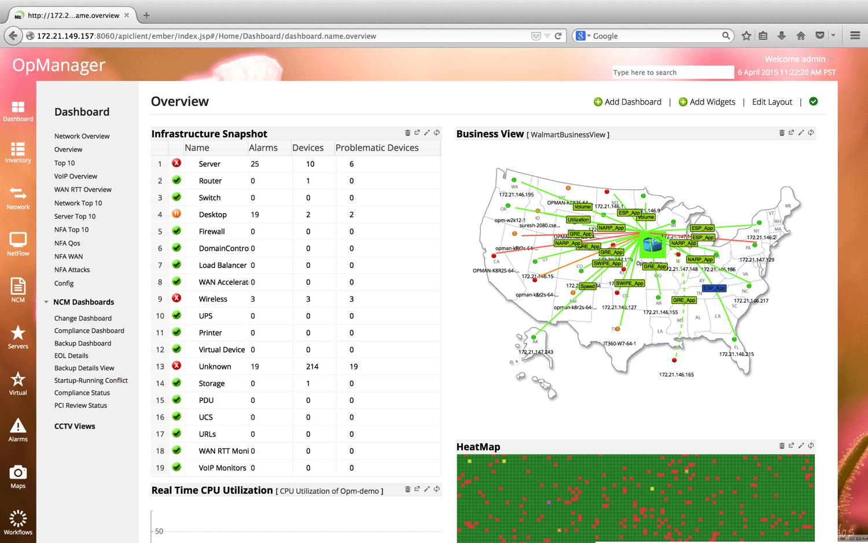 Monitoramento de Unidade de Negócio com  Informação de Tráfego de Netflow
