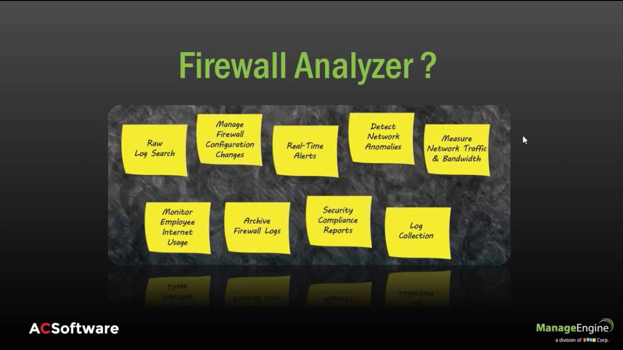 Firewall Analyzer